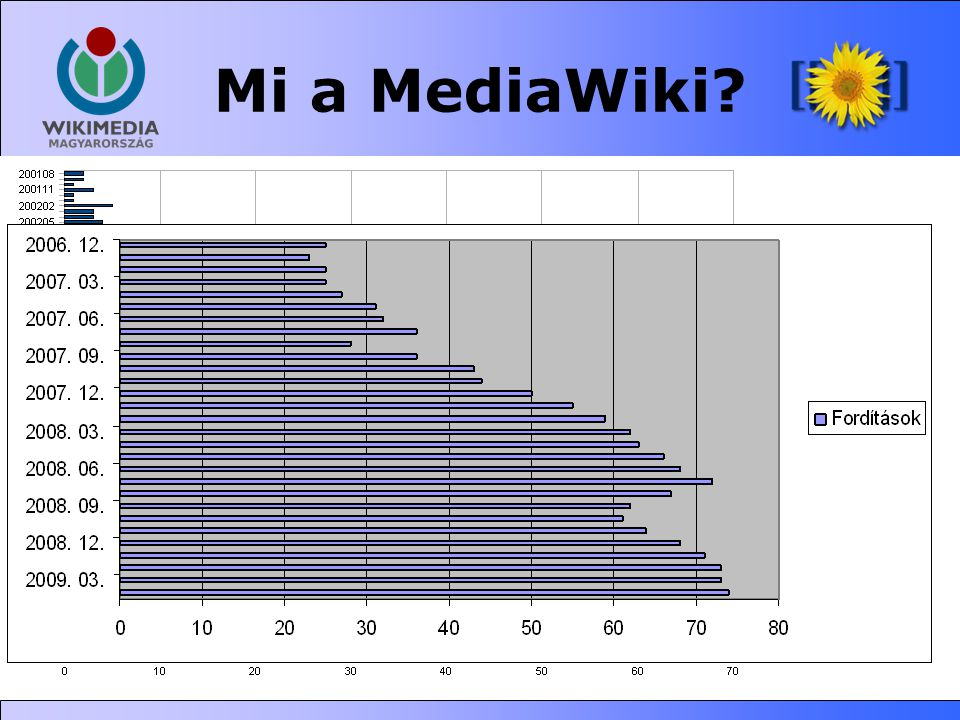 Mi a MediaWiki Szabad (GPL) wiki szoftver PHP+MySQL