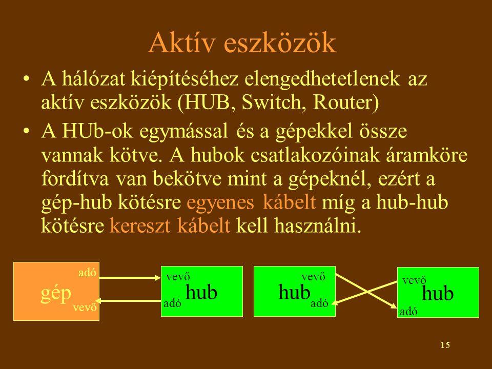 Aktív eszközök A hálózat kiépítéséhez elengedhetetlenek az aktív eszközök (HUB, Switch, Router)