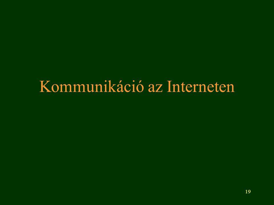 Kommunikáció az Interneten