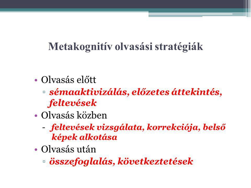 Metakognitív olvasási stratégiák