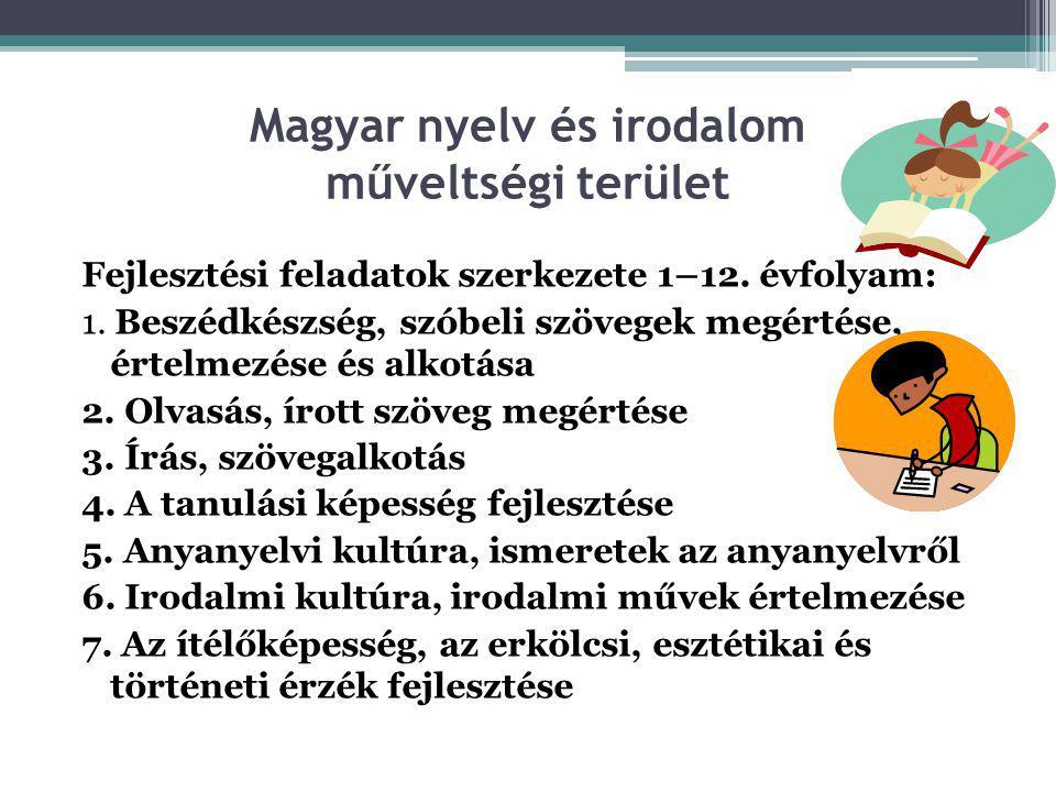 Magyar nyelv és irodalom műveltségi terület