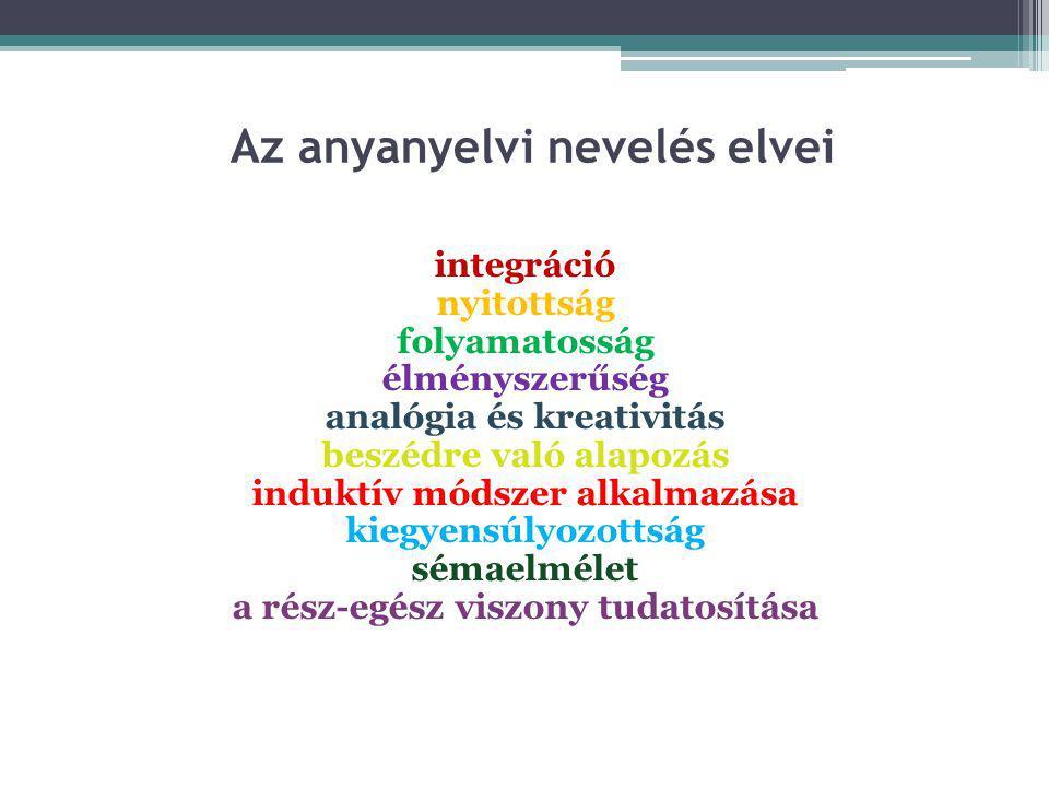 Az anyanyelvi nevelés elvei