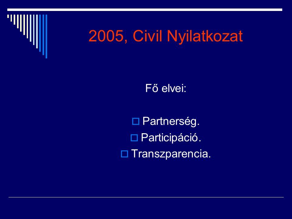 2005, Civil Nyilatkozat Fő elvei: Partnerség. Participáció.