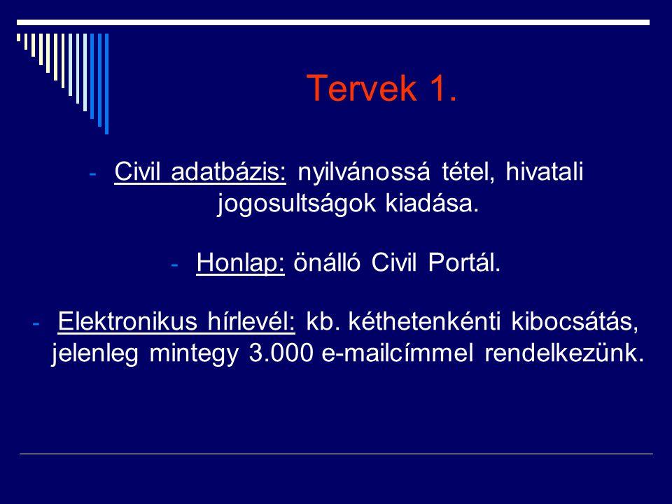 Tervek 1. Civil adatbázis: nyilvánossá tétel, hivatali jogosultságok kiadása. Honlap: önálló Civil Portál.