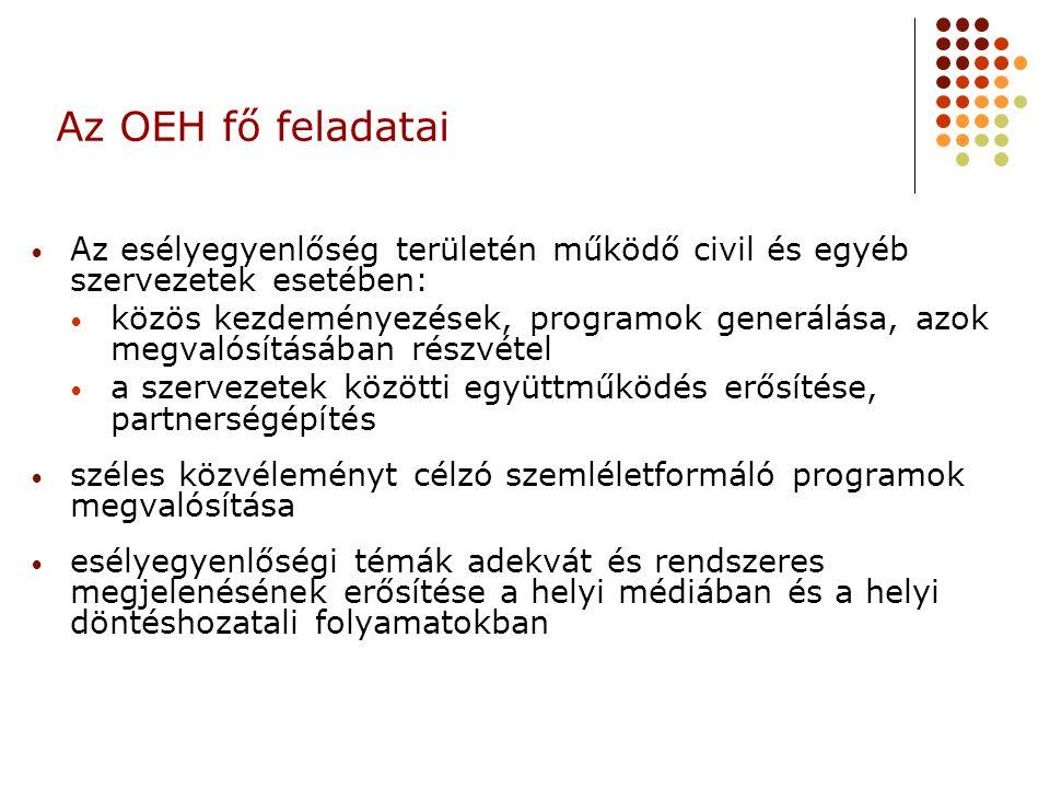 Az OEH fő feladatai Az esélyegyenlőség területén működő civil és egyéb szervezetek esetében:
