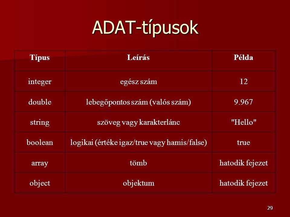 ADAT-típusok Típus Leírás Példa integer egész szám 12 double