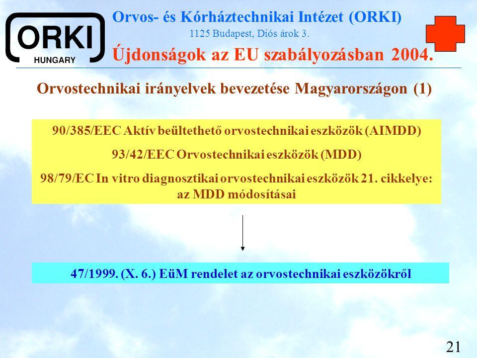 Orvostechnikai irányelvek bevezetése Magyarországon (1)