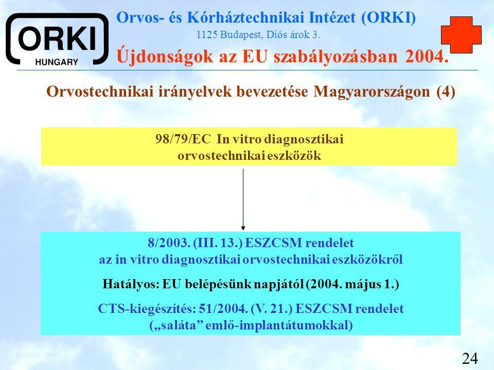 Orvostechnikai irányelvek bevezetése Magyarországon (4)
