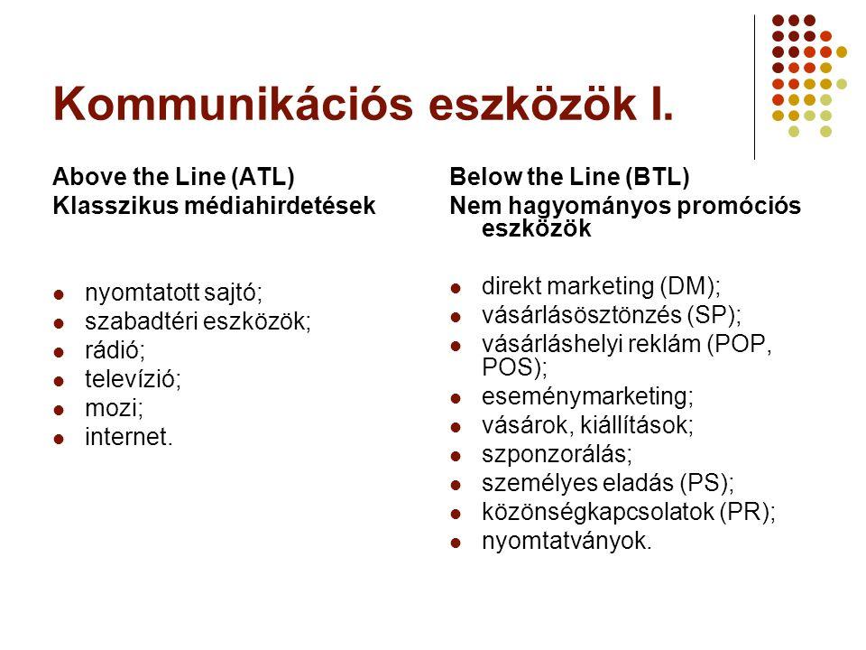Kommunikációs eszközök I.