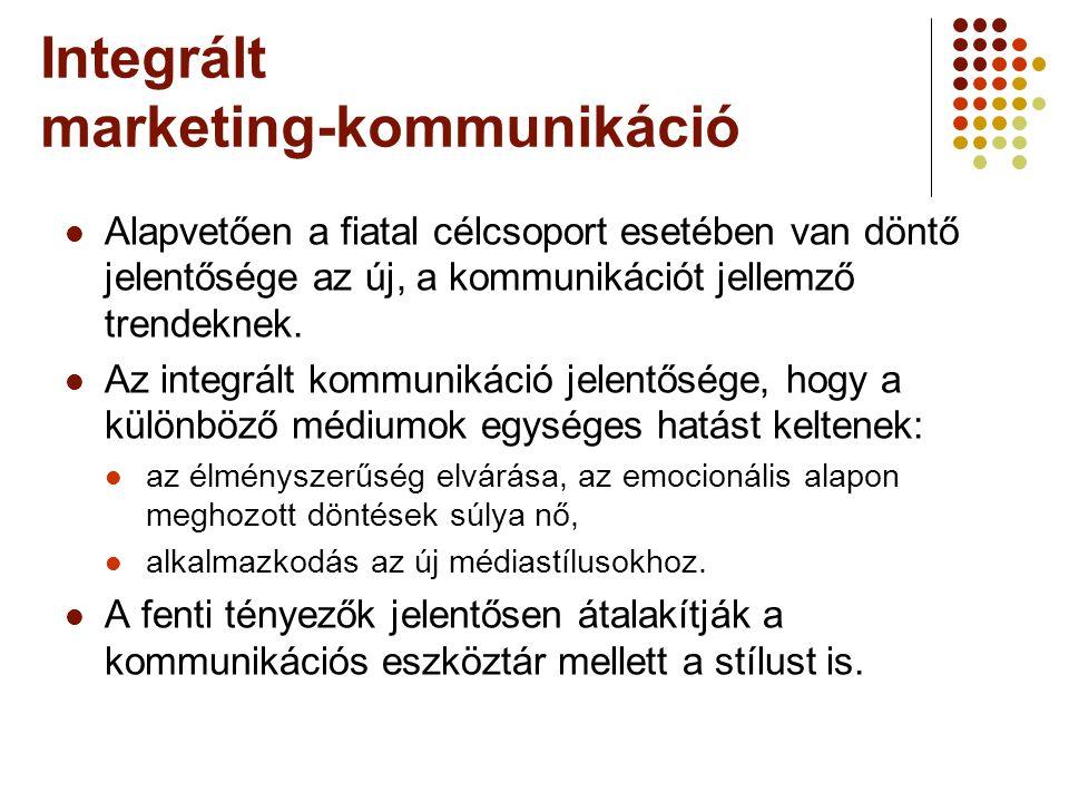 Integrált marketing-kommunikáció