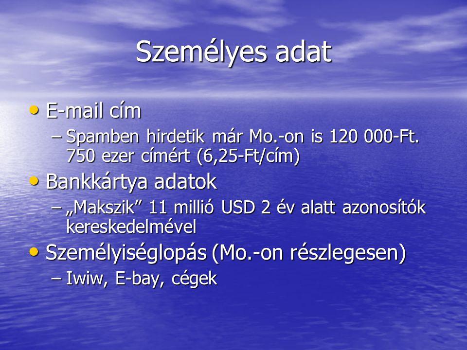 Személyes adat E-mail cím Bankkártya adatok