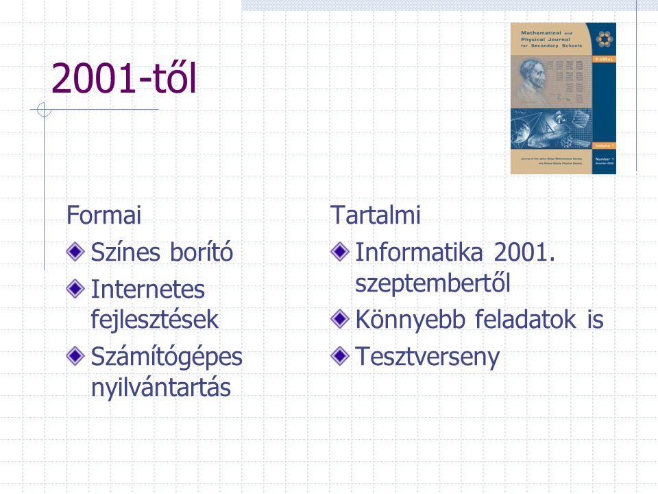 2001-től Formai Színes borító Internetes fejlesztések