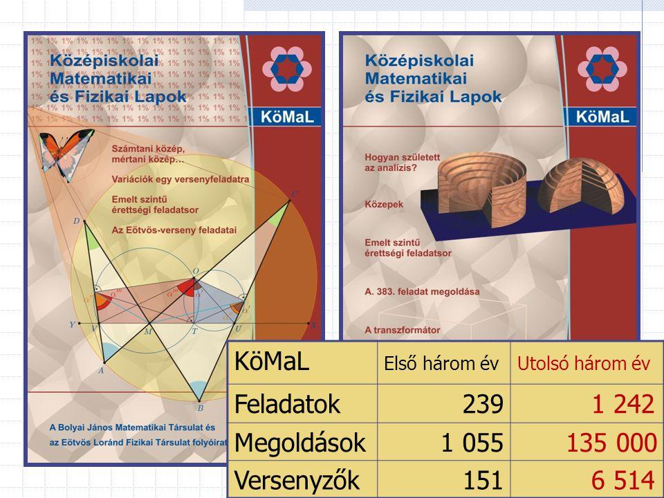 KöMaL Feladatok 239 1 242 Megoldások 1 055 135 000 Versenyzők 151