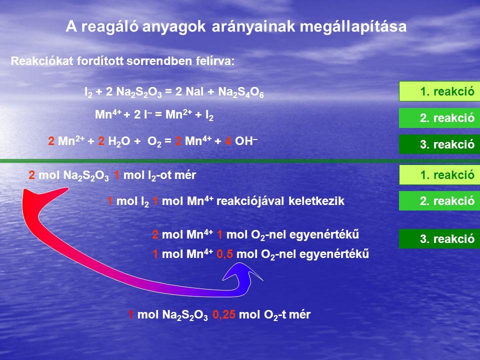 A reagáló anyagok arányainak megállapítása