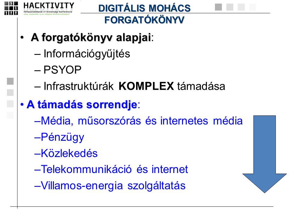 A forgatókönyv alapjai: Információgyűjtés PSYOP