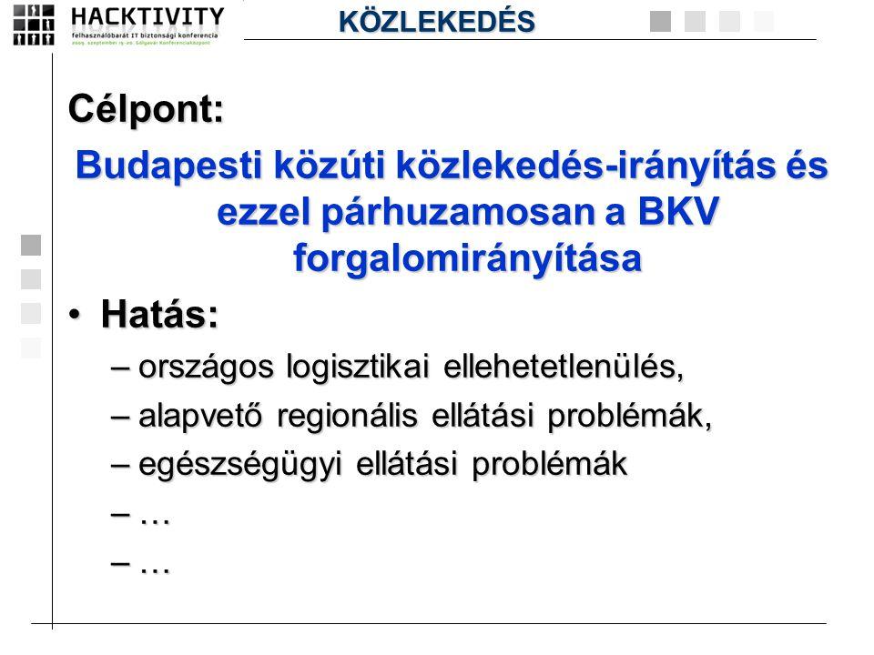 KÖZLEKEDÉS Célpont: Budapesti közúti közlekedés-irányítás és ezzel párhuzamosan a BKV forgalomirányítása.