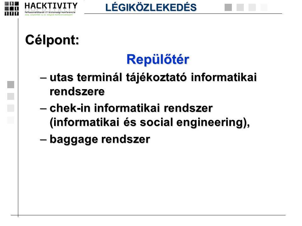 Célpont: Repülőtér utas terminál tájékoztató informatikai rendszere