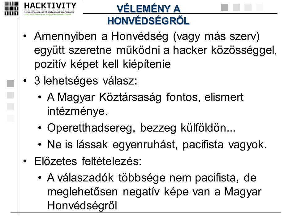 A Magyar Köztársaság fontos, elismert intézménye.