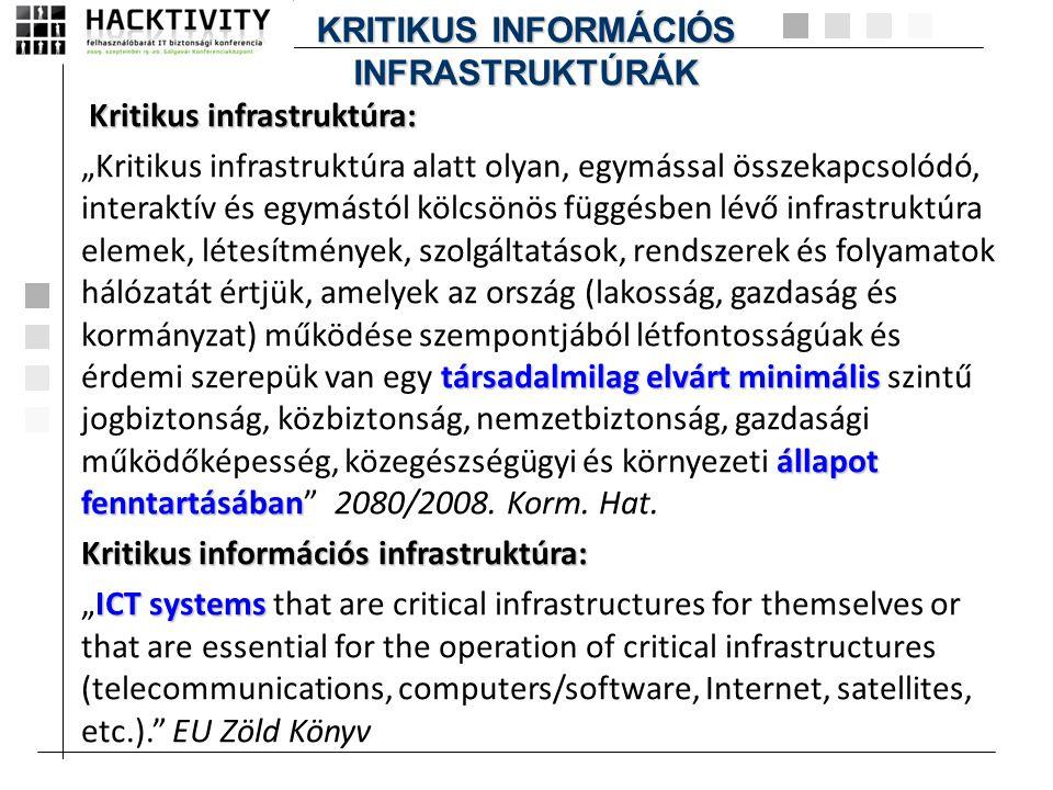 KRITIKUS INFORMÁCIÓS INFRASTRUKTÚRÁK. Kritikus infrastruktúra: