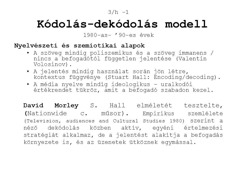 3/h -1 Kódolás-dekódolás modell 1980-as- '90-es évek