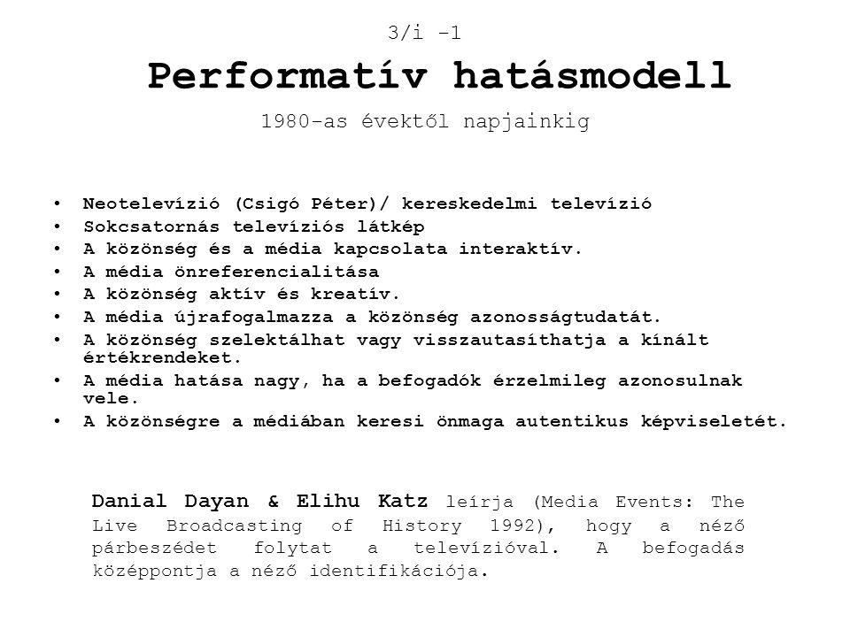 3/i -1 Performatív hatásmodell 1980-as évektől napjainkig