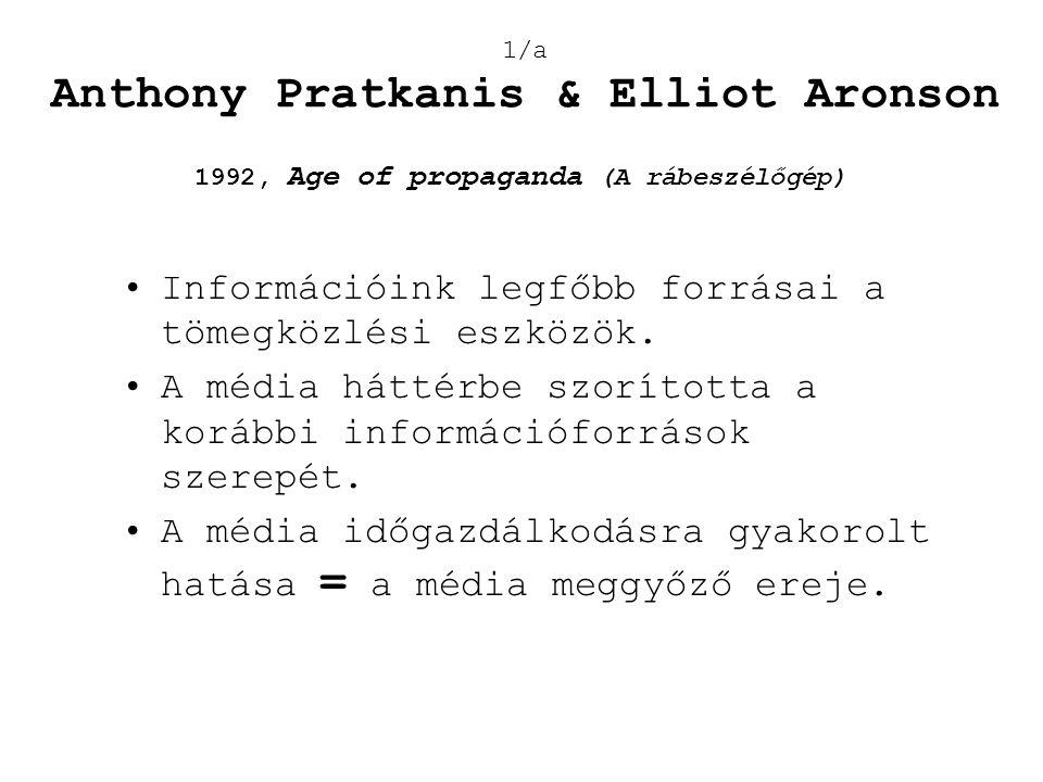 1992, Age of propaganda (A rábeszélőgép)