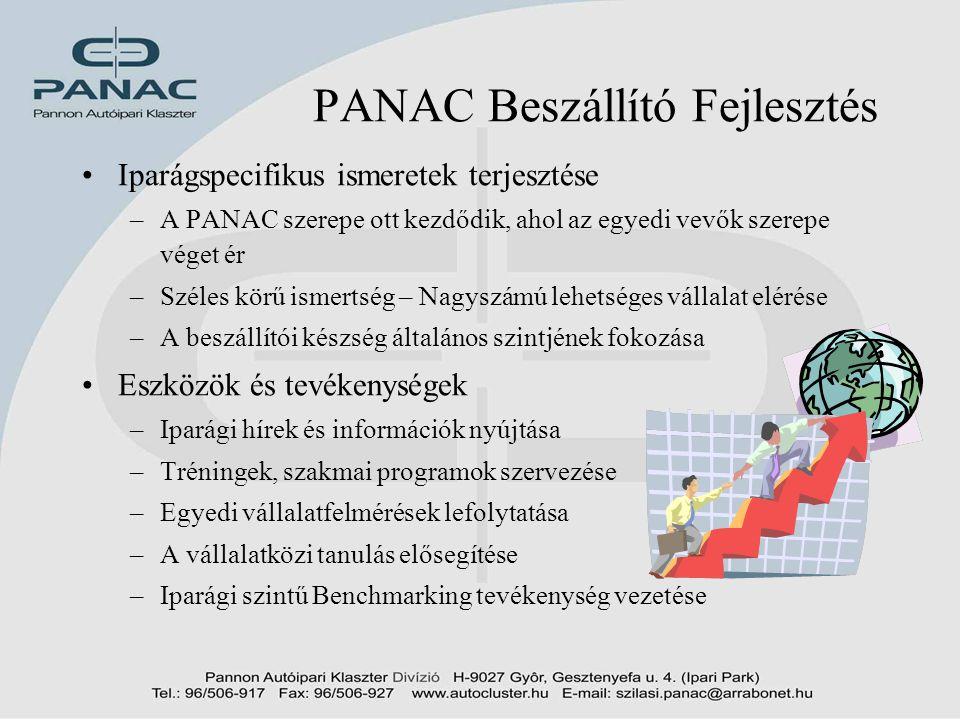 PANAC Beszállító Fejlesztés