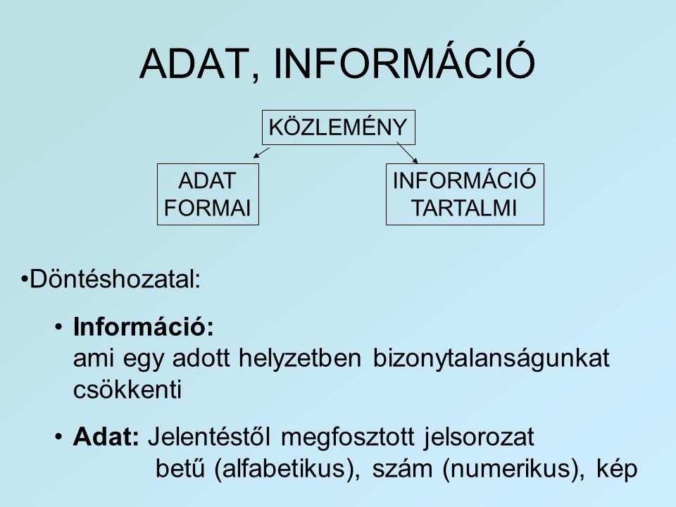 ADAT, INFORMÁCIÓ Döntéshozatal: