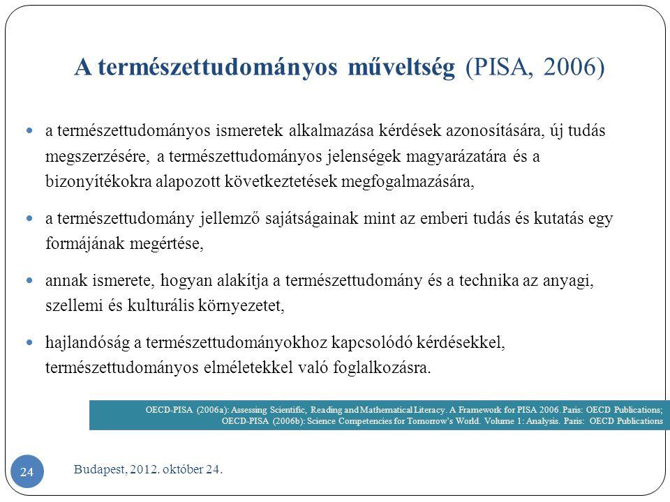 A természettudományos műveltség (PISA, 2006)