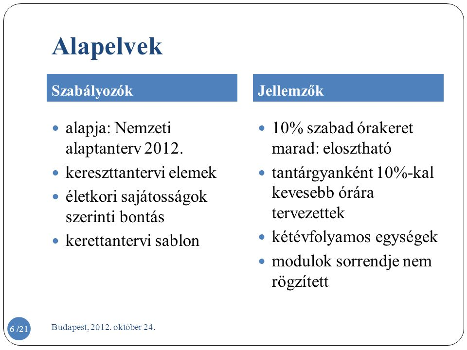 Alapelvek alapja: Nemzeti alaptanterv 2012. kereszttantervi elemek