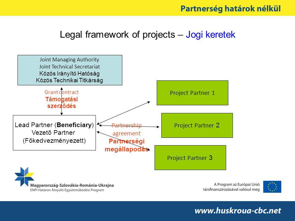 Partnerségi megállapodás