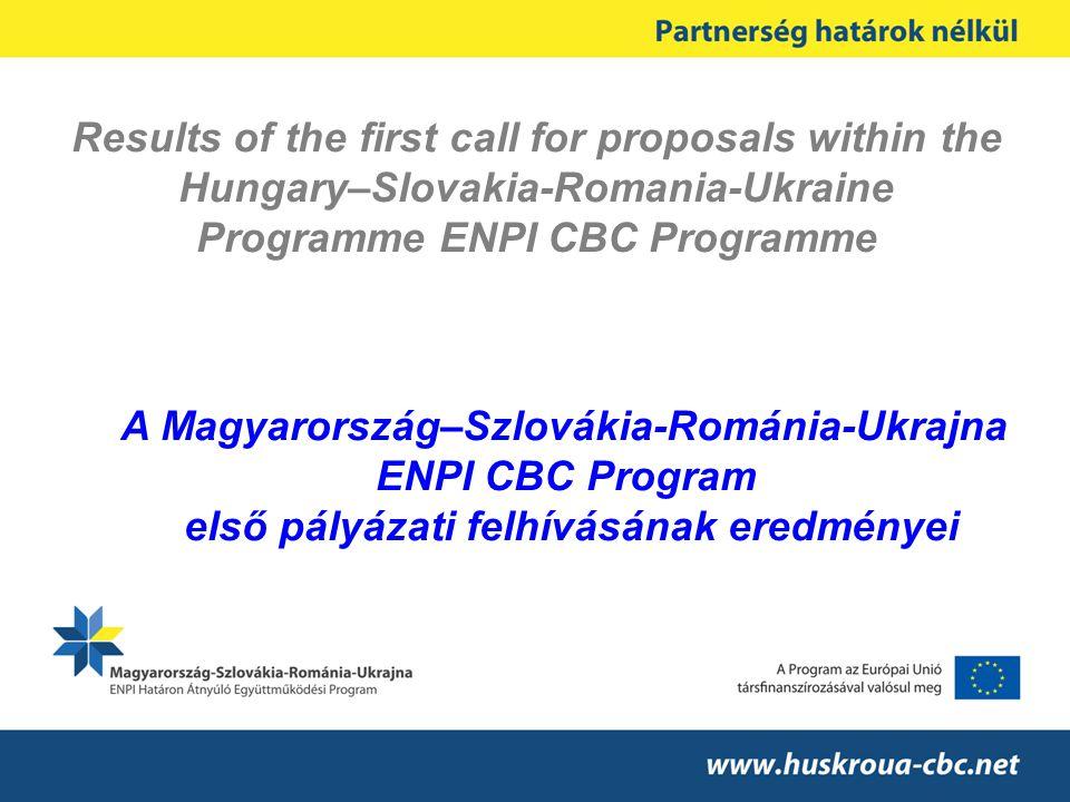 A Magyarország–Szlovákia-Románia-Ukrajna ENPI CBC Program