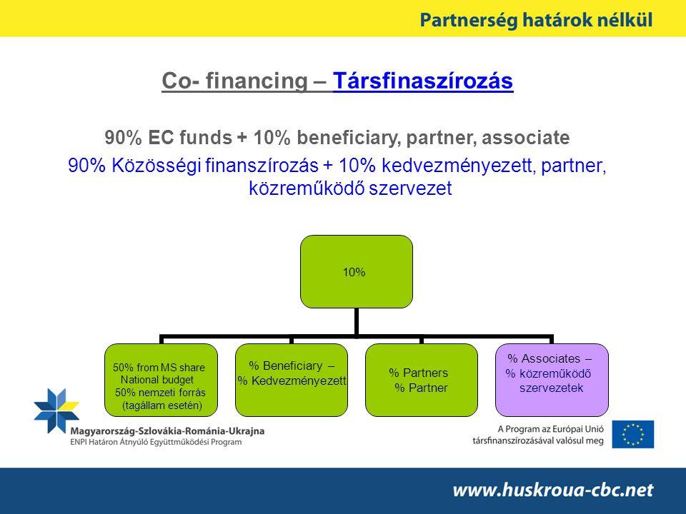 Co- financing – Társfinaszírozás