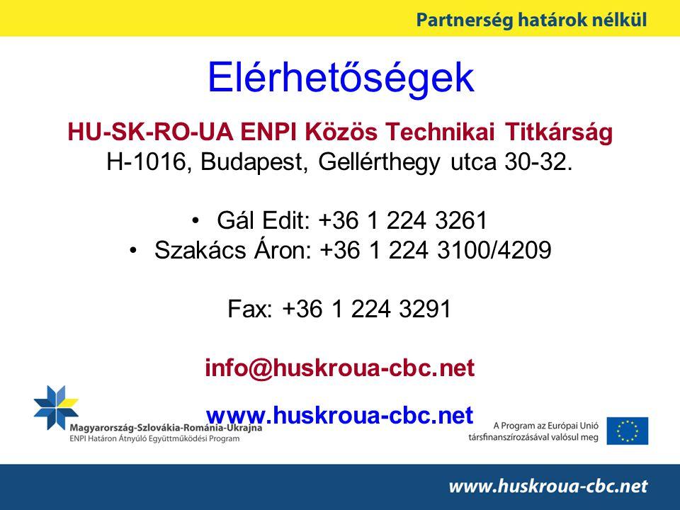 Elérhetőségek HU-SK-RO-UA ENPI Közös Technikai Titkárság