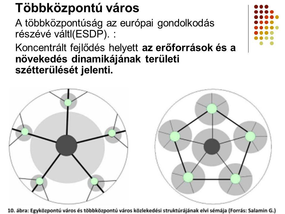 Többközpontú város A többközpontúság az európai gondolkodás részévé váltl(ESDP). :