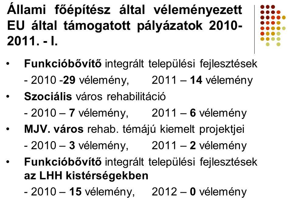 Állami főépítész által véleményezett EU által támogatott pályázatok 2010-2011. - I.