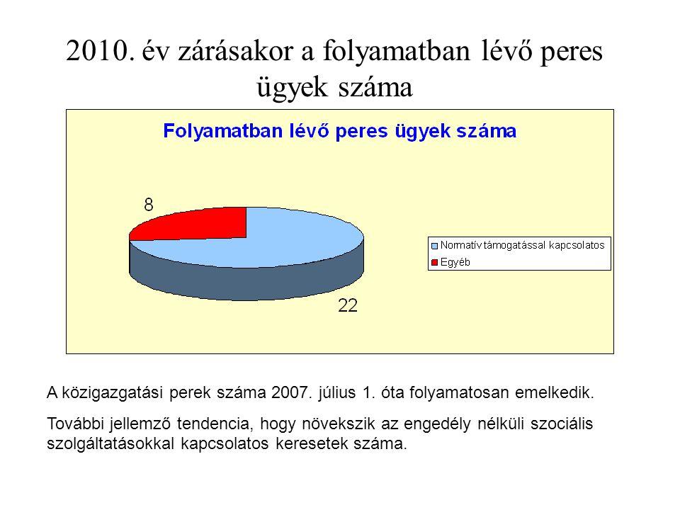 2010. év zárásakor a folyamatban lévő peres ügyek száma