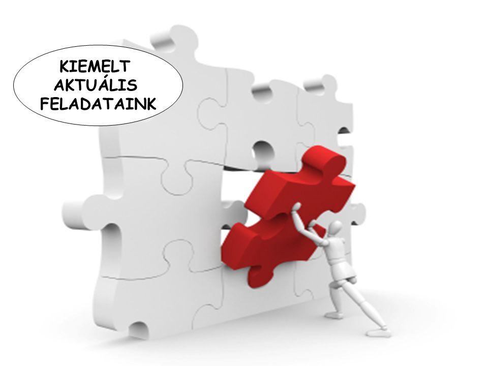 KIEMELT AKTUÁLIS FELADATAINK