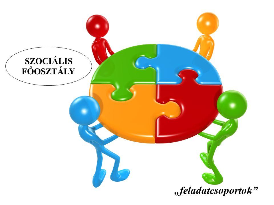 """SZOCIÁLIS FŐOSZTÁLY """"feladatcsoportok"""