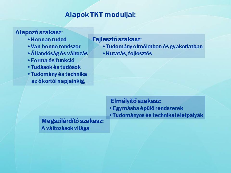 Alapok TKT moduljai: Alapozó szakasz: Fejlesztő szakasz: