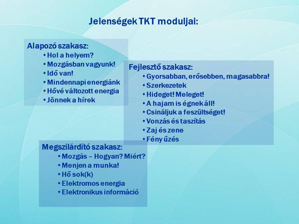 Jelenségek TKT moduljai: