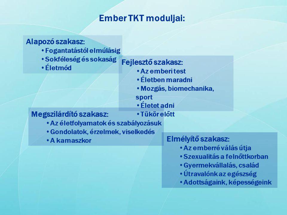 Ember TKT moduljai: Alapozó szakasz: Fejlesztő szakasz:
