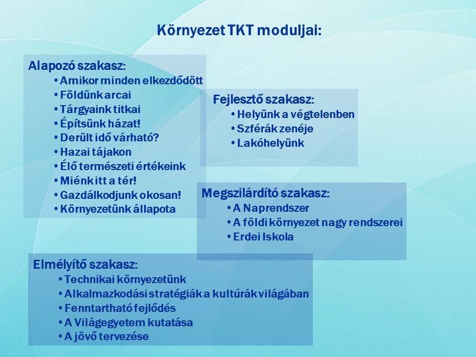 Környezet TKT moduljai:
