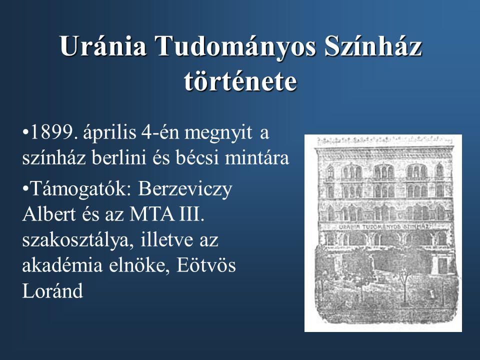 Uránia Tudományos Színház története