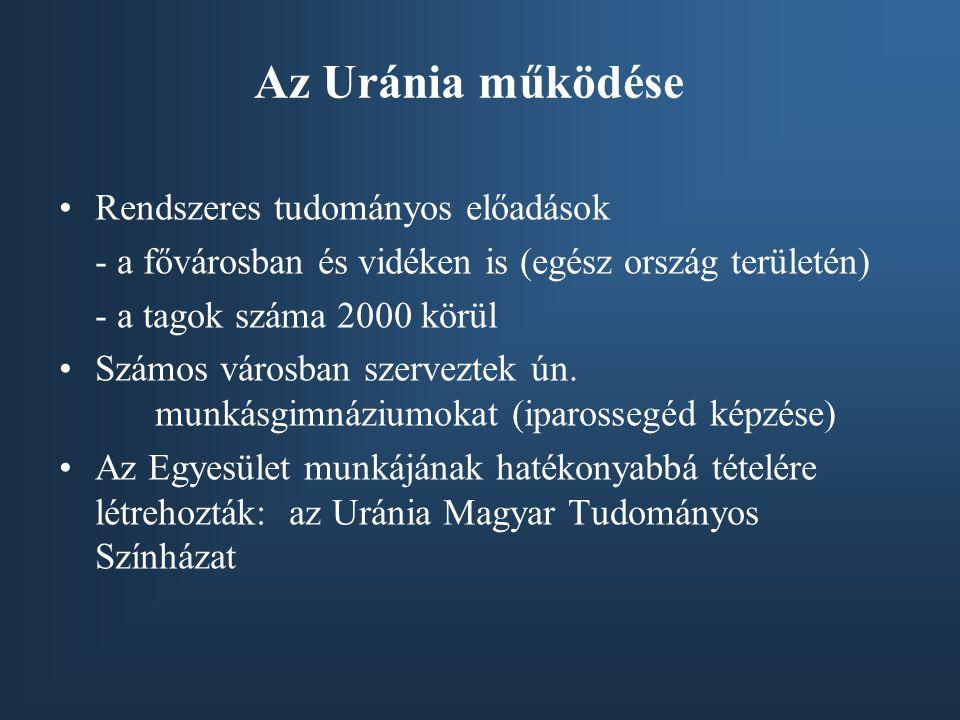Az Uránia működése Rendszeres tudományos előadások