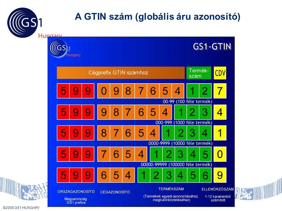 A GTIN szám (globális áru azonosító)