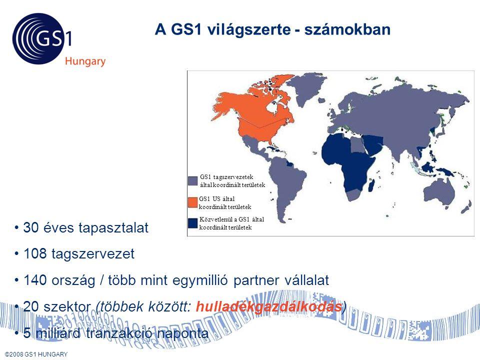 A GS1 világszerte - számokban