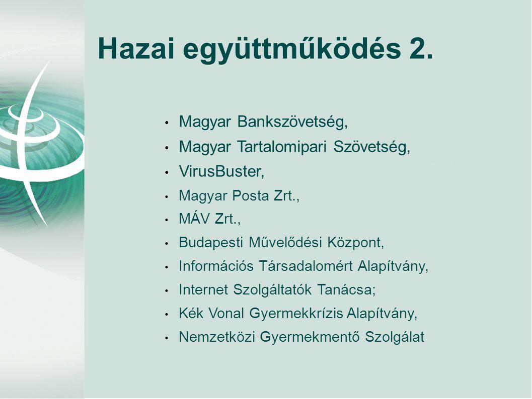 Hazai együttműködés 2. Magyar Bankszövetség,