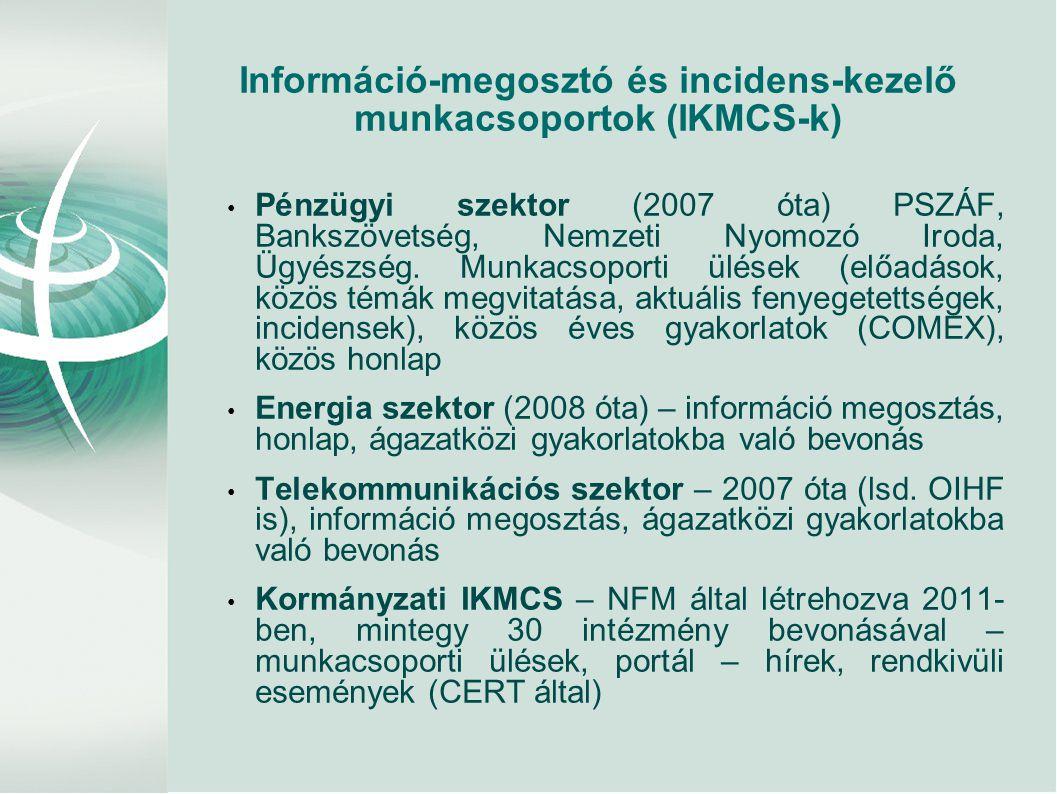 Információ-megosztó és incidens-kezelő munkacsoportok (IKMCS-k)