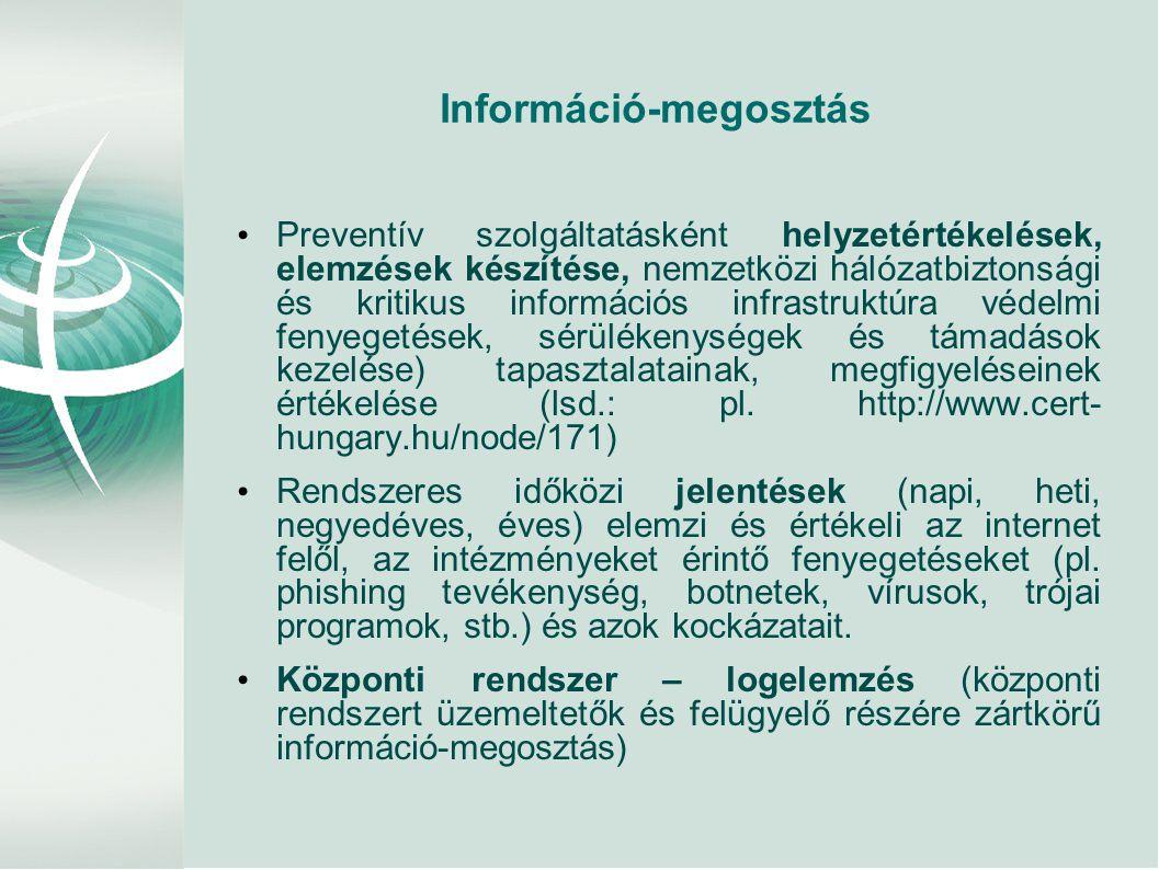 Információ-megosztás